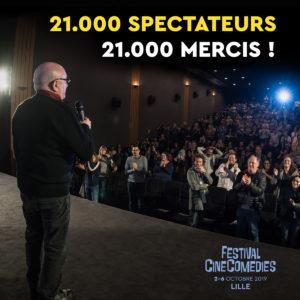 FCC 2019 - 21000 spectateurs, 21000 mercis !